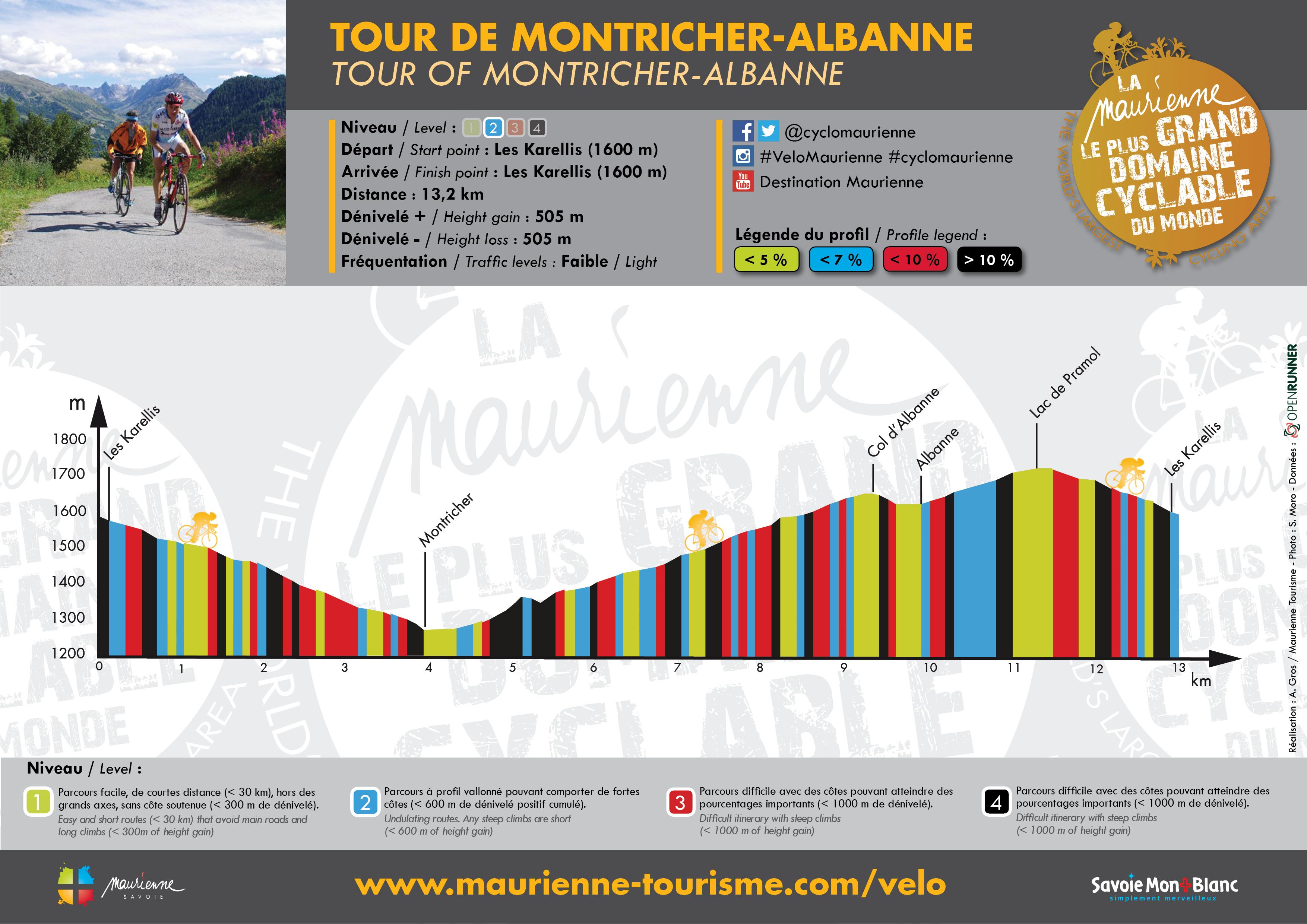 Itinéraires vélo de route Maurienne Tourisme